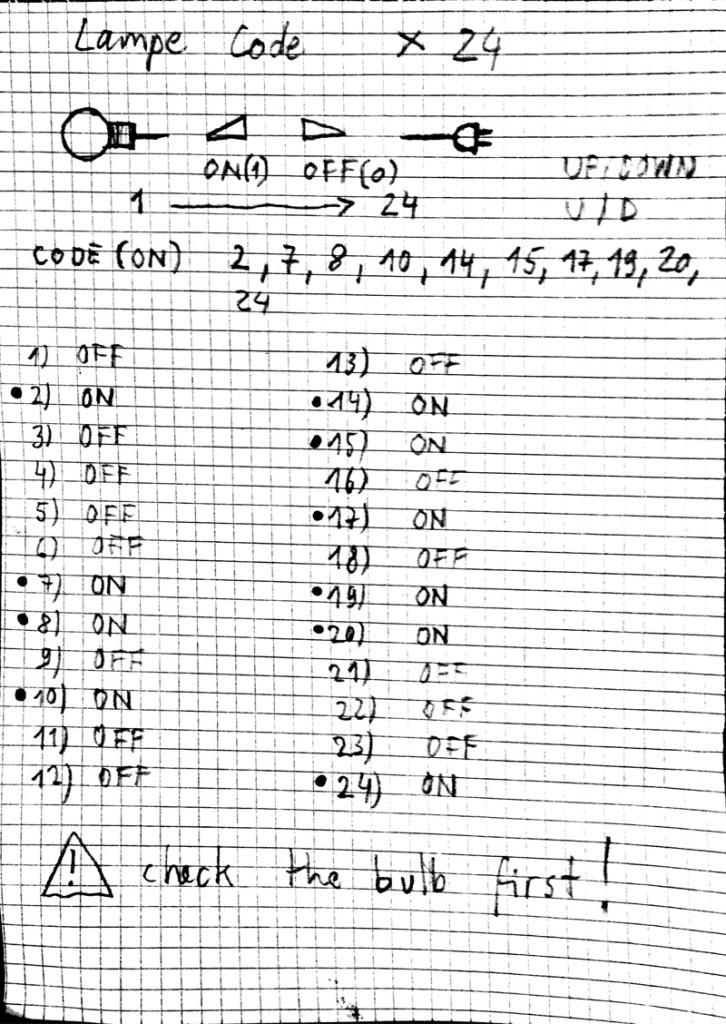 Lampe code 24, code sheet